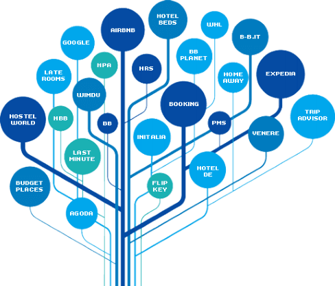 elenco-portali-compressor
